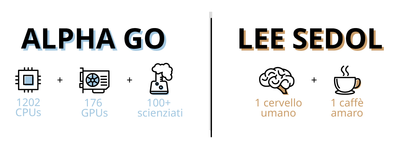 intelligenza-artificiale-vs-intelligenza-umana