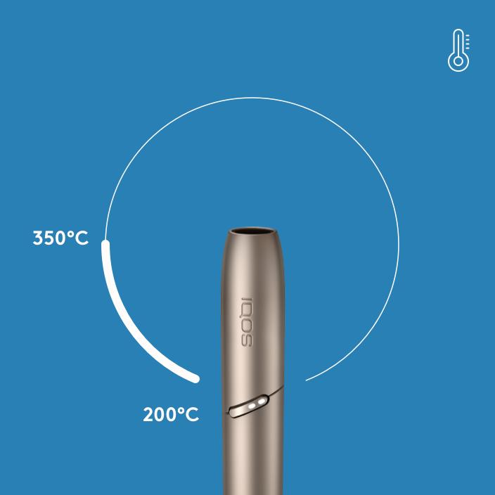 IQOS DUO holder heats up to 350°C